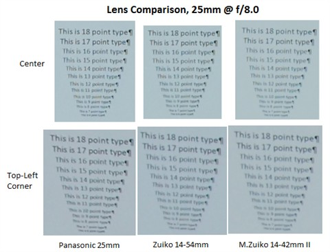 25mm-comparison