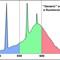fluorescent-light-spectrum-inspiration-3