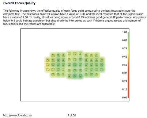 _FoCal_MPFT_Chart