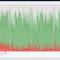 Screen Shot CPU Loading