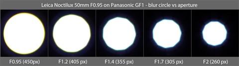 gf1+noctilux_blur-vs-f