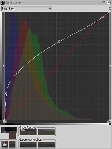 highkey-tone-curve