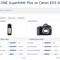 DXO v Canon 5DSR